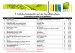 2015_Ergebnisliste_LJBO-001